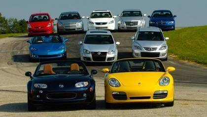 2015 Top selling cars
