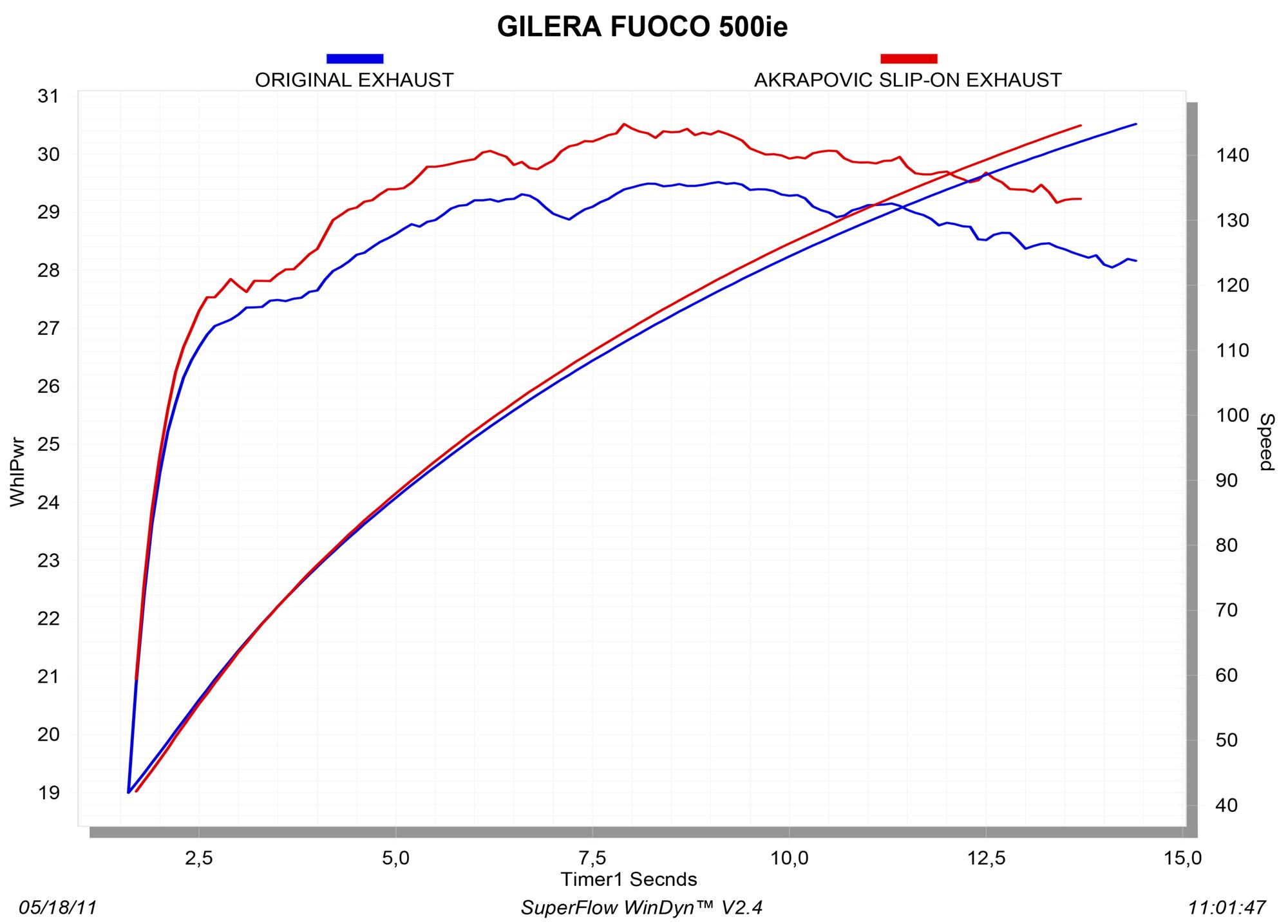 GLR_FUOCO500_T_graph