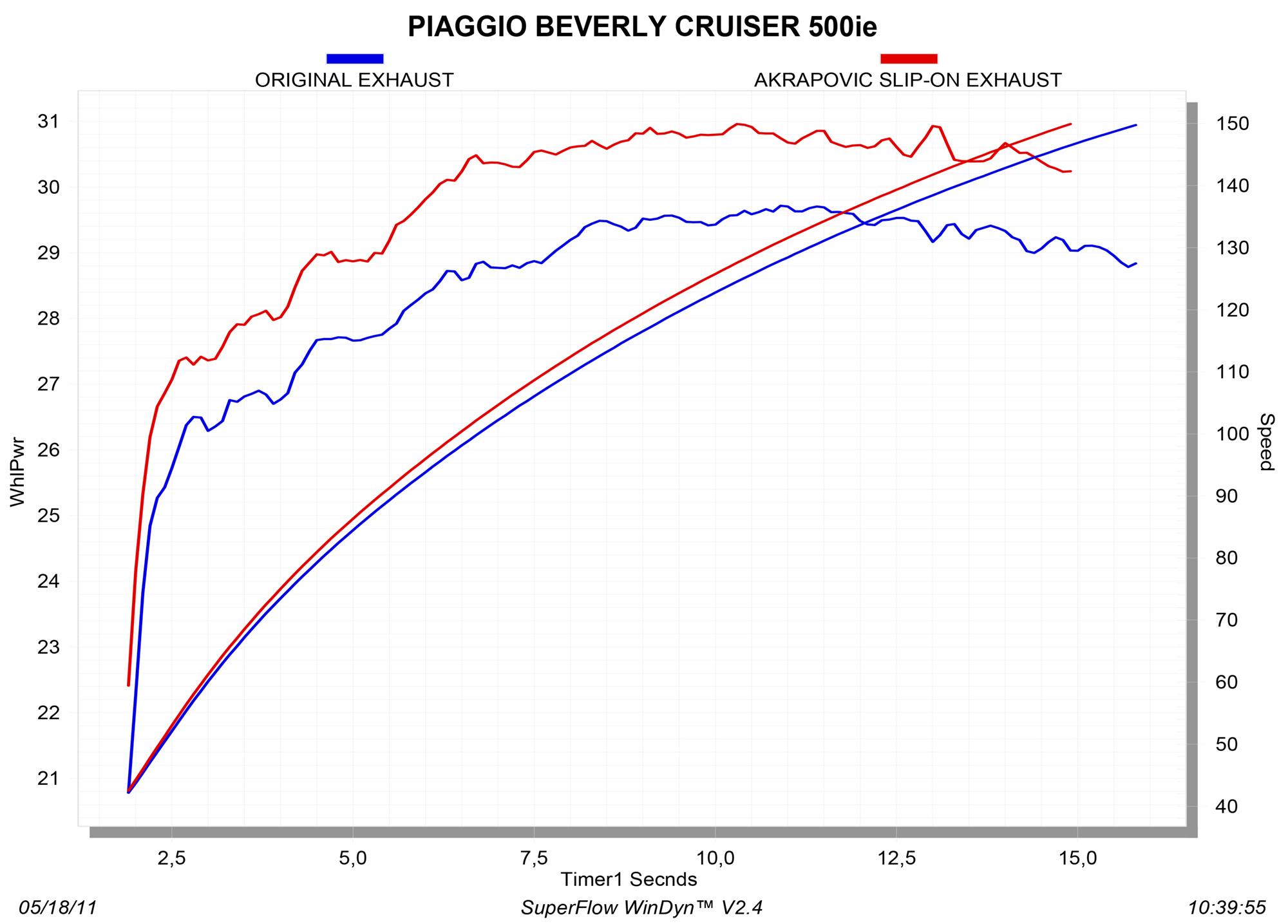 PGO_BVRLY500CRS_B_graph