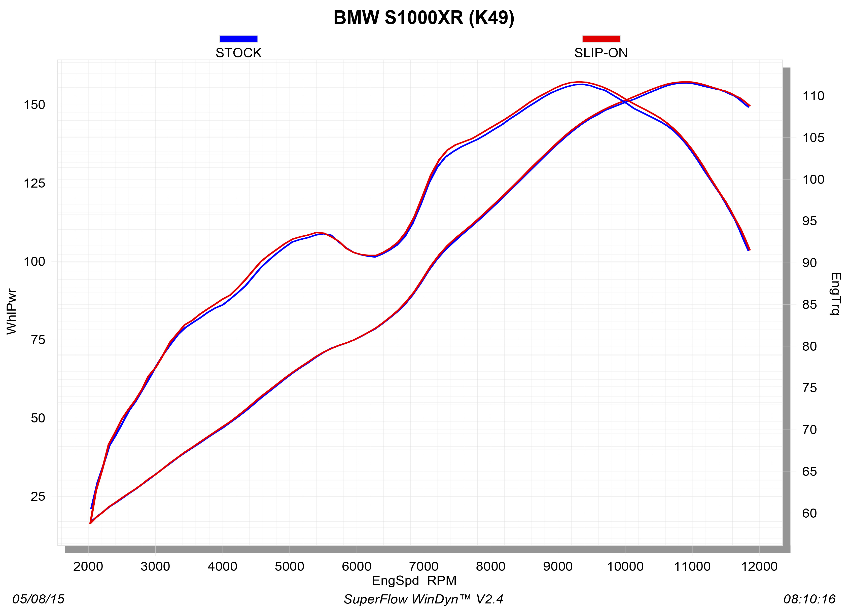 S-B10SO7-HZDFT_graph Diagram