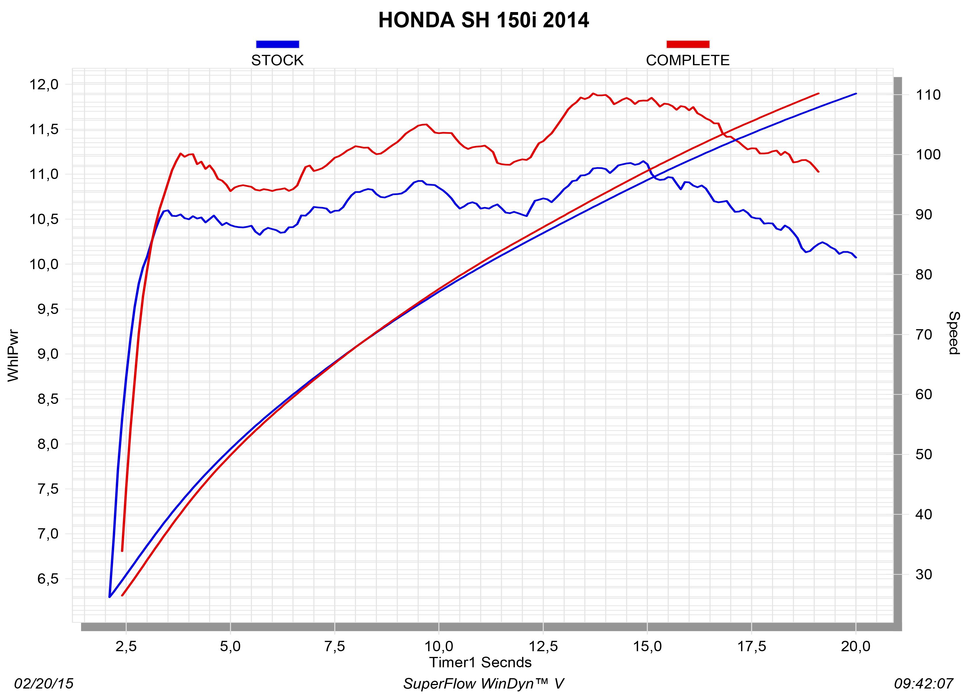 S-H125R2-HRSS_graph Diagram