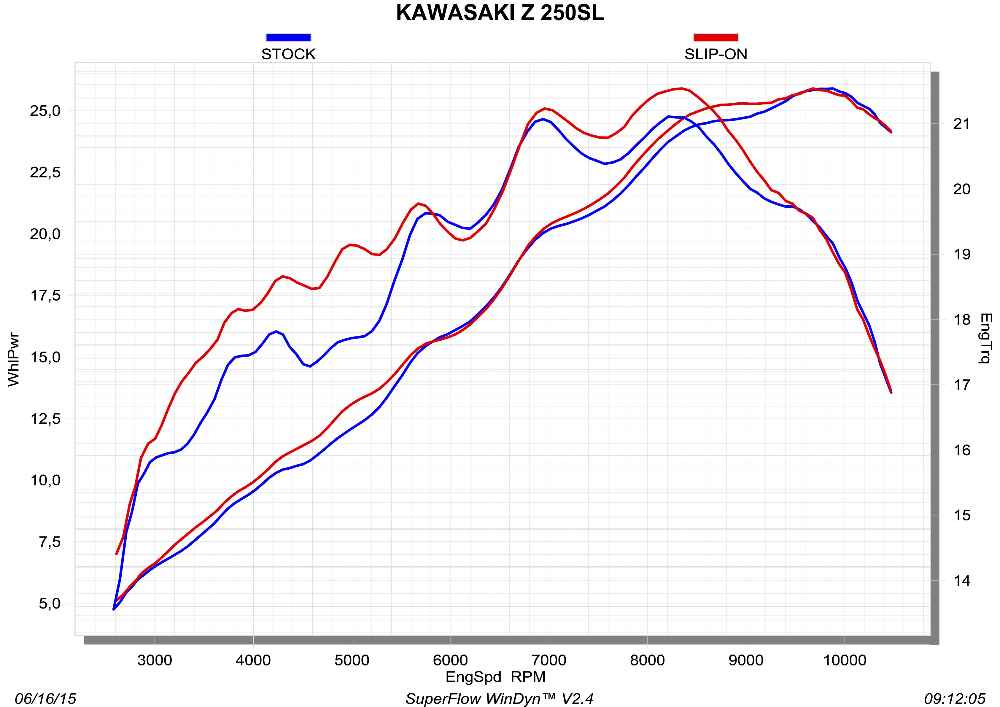 S-K2SO8-CUBT_graph Diagram