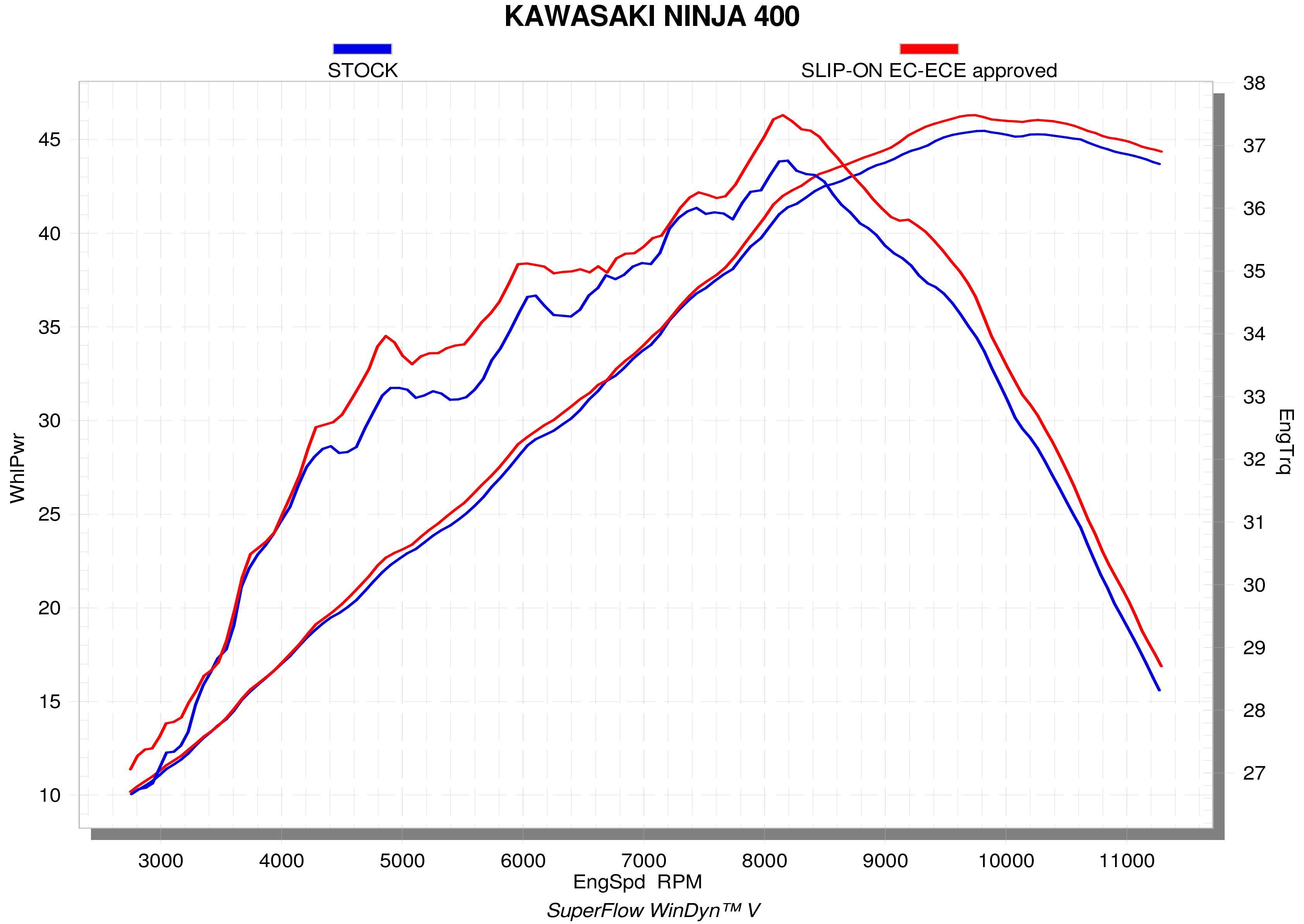 S-K4SO5-HRT_graph Diagram