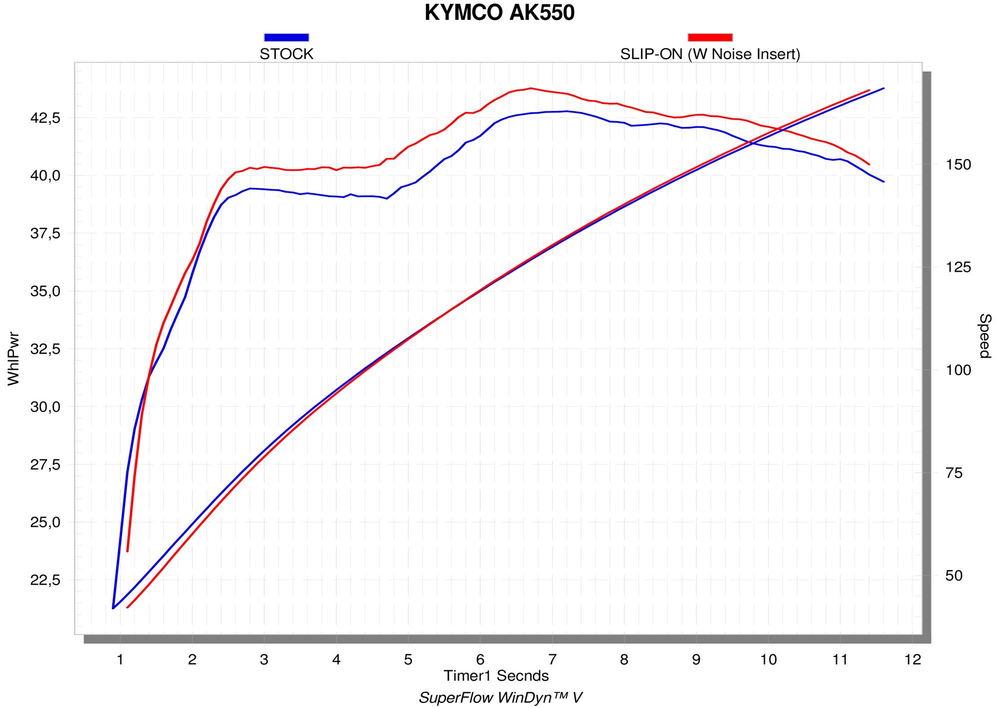 S-KY5SO1-HRAASSBL_graph