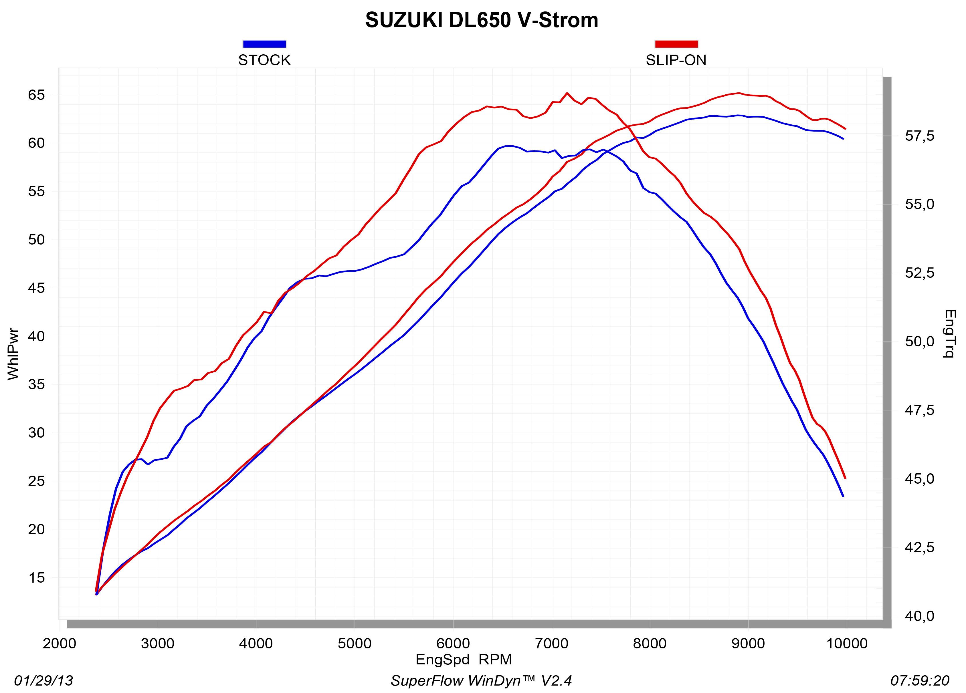 S-S65SO3-RC_graph Diagram