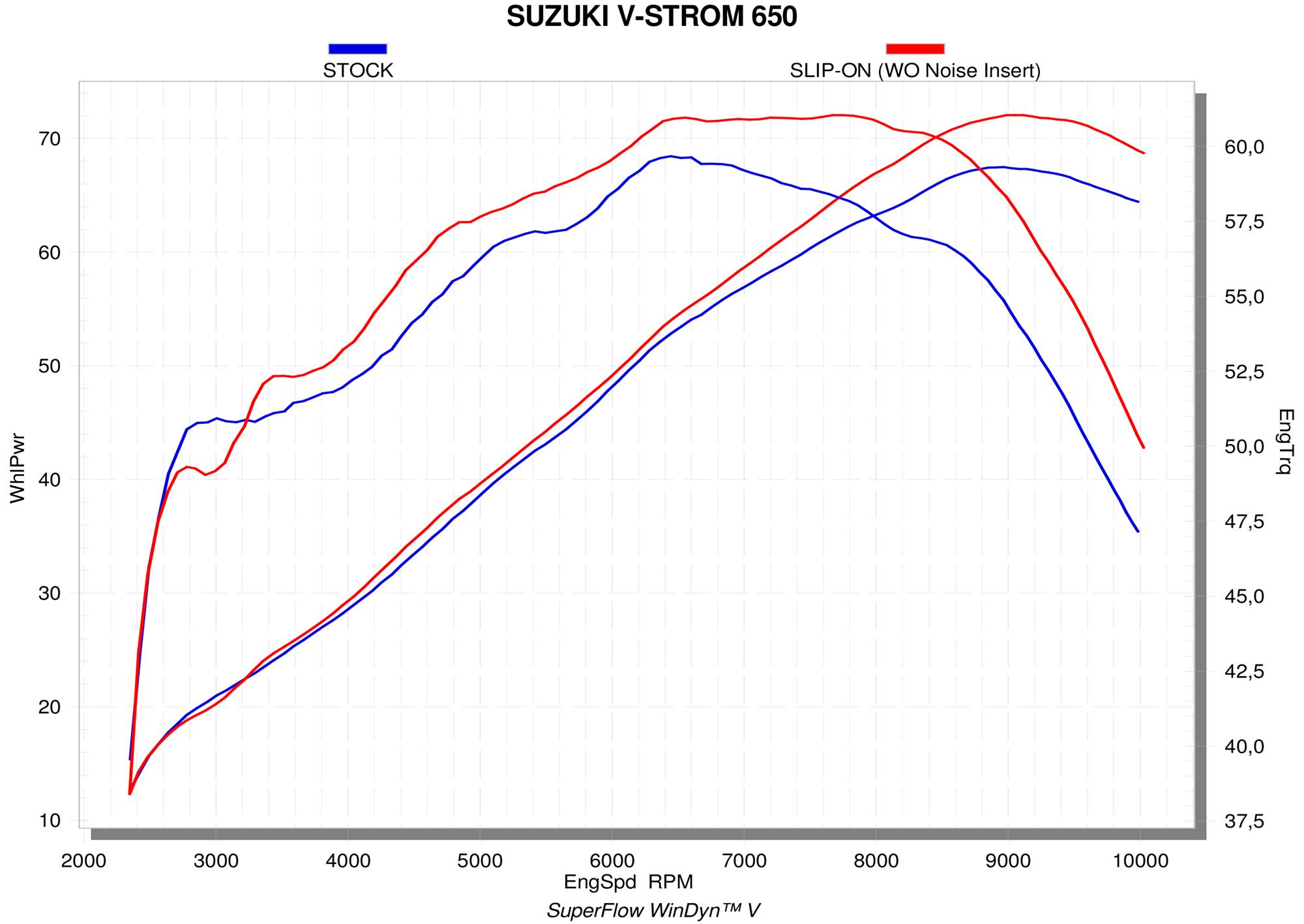 S-S6R9-WT_graph