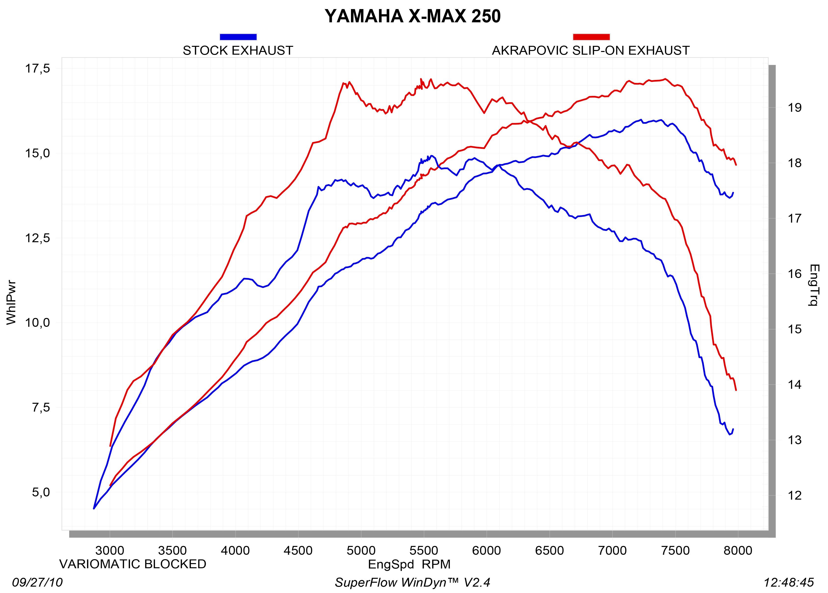 S-Y2SO7-HRSS_graph Diagram
