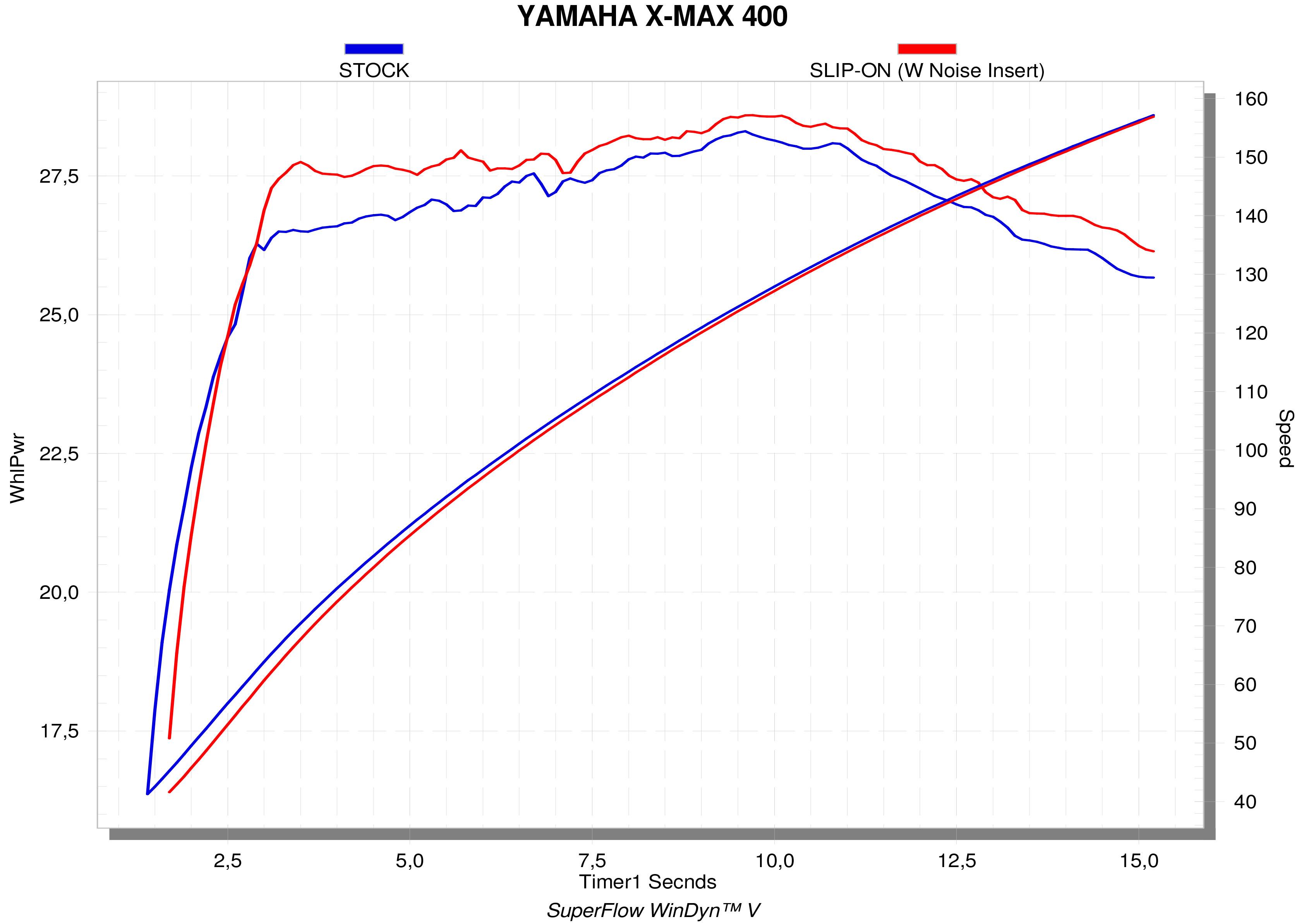 S-Y4SO16-HRAASS_graph Diagram