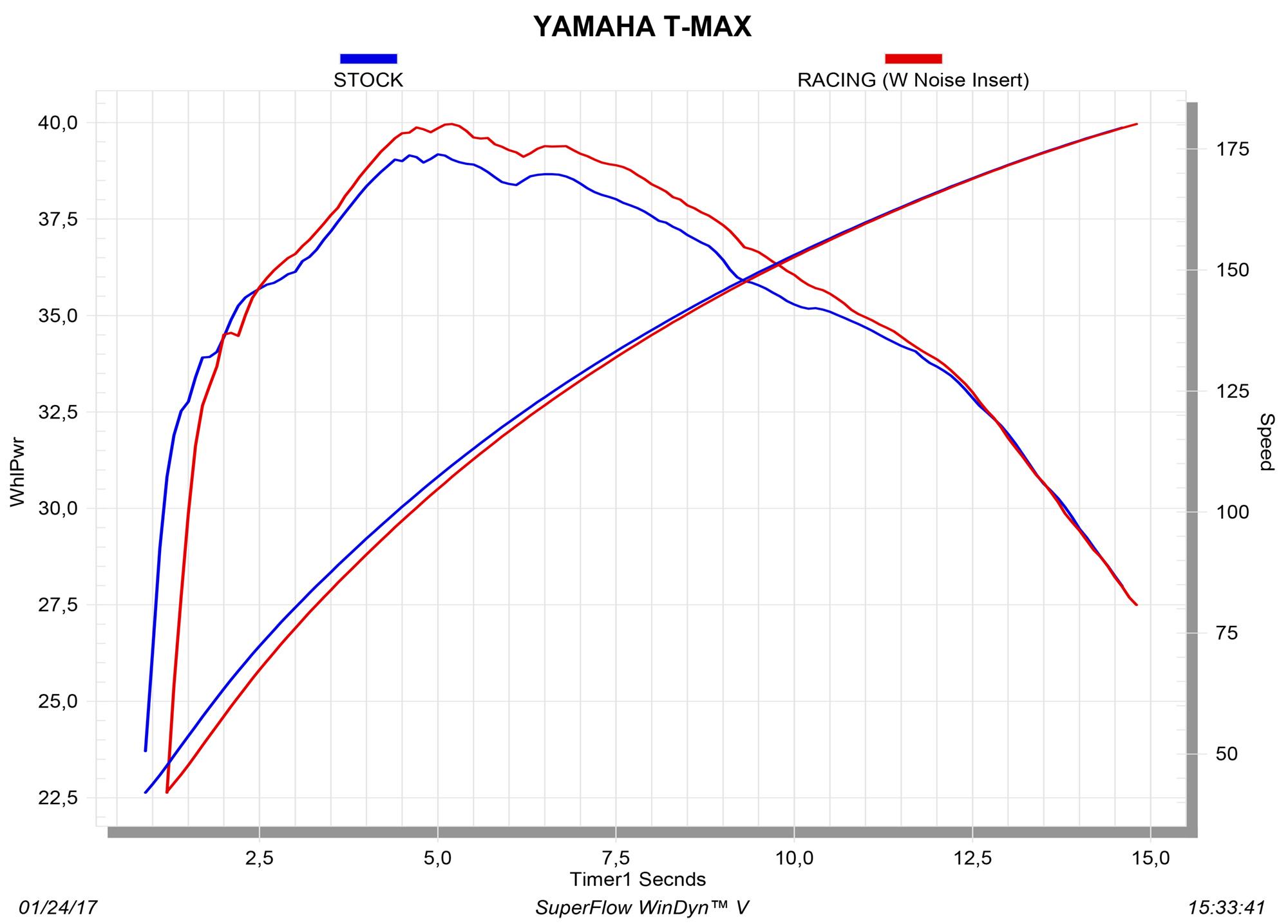 S-Y5R3-HZEMT1_graph