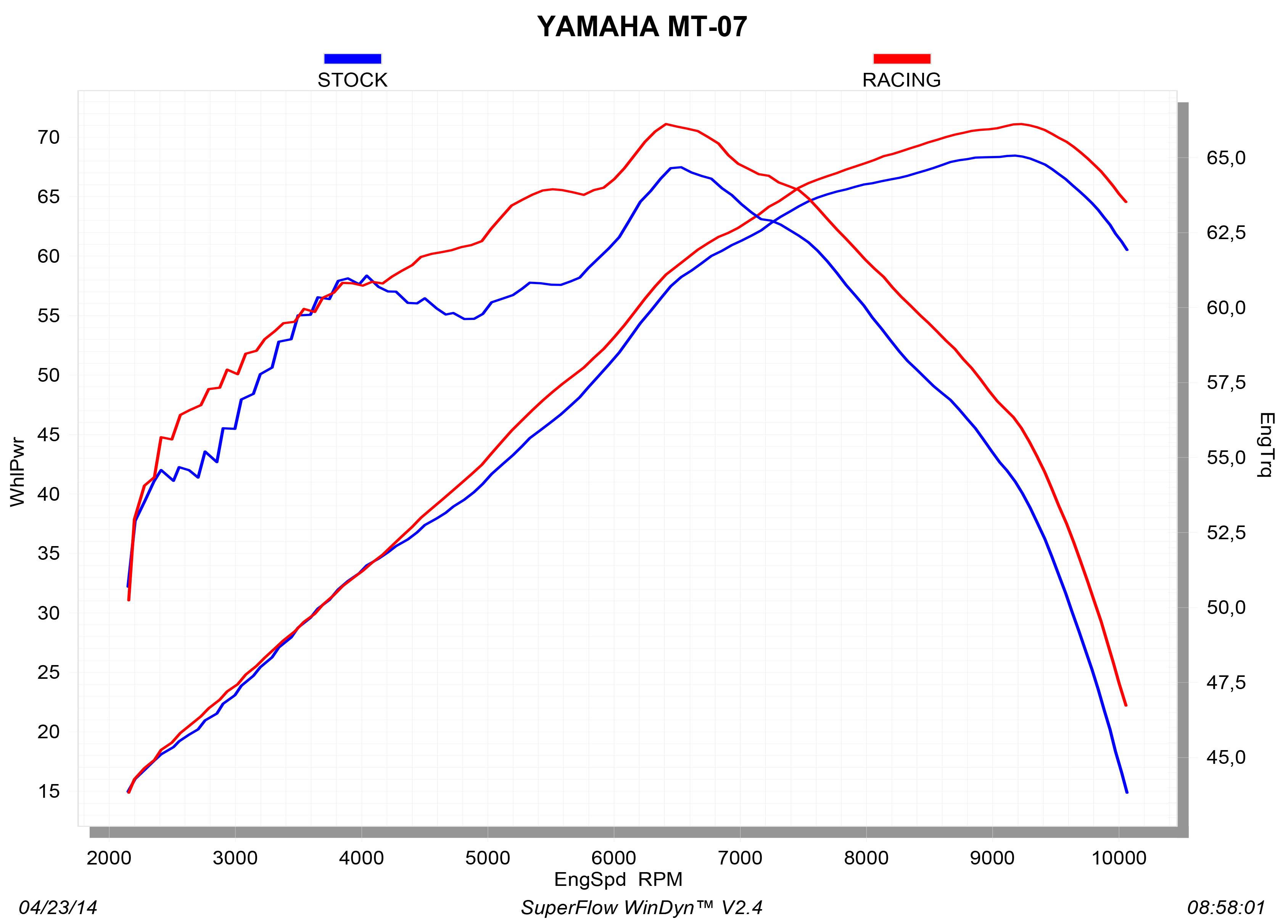 S-Y7R1-HAFT_graph Diagram