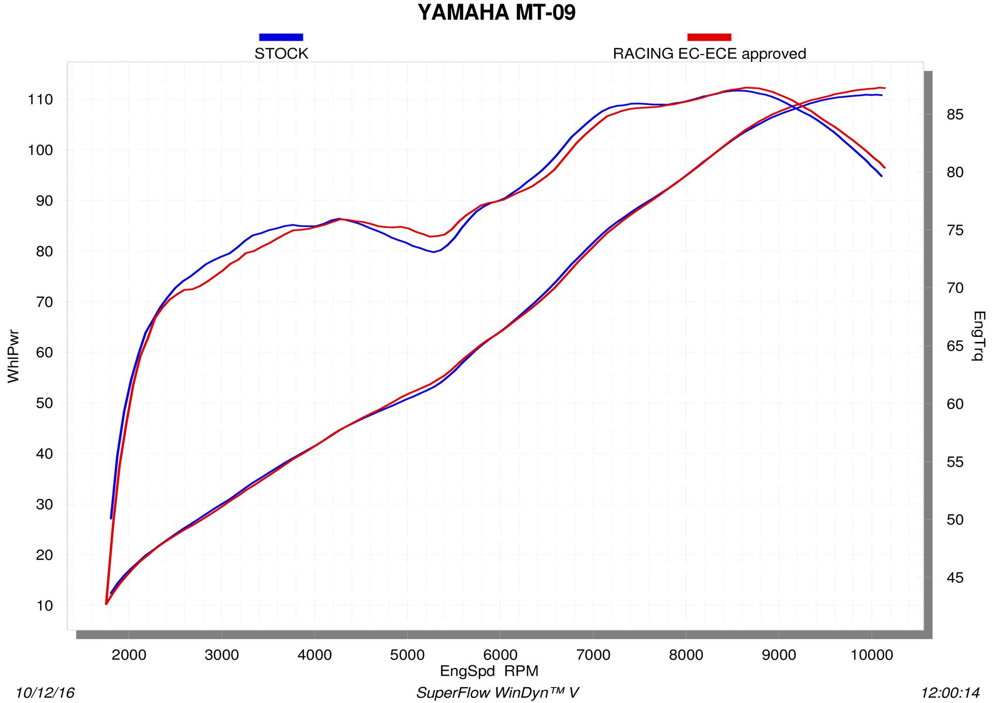 S-Y9R8-HEGEHT_graph