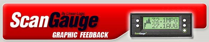 ScangaugeE Graphic Feedback