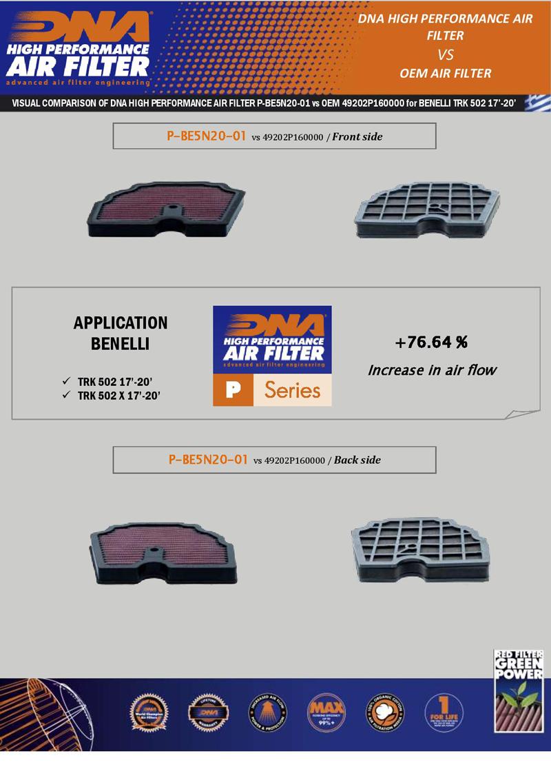 Benelli TRK 502 Series (1
