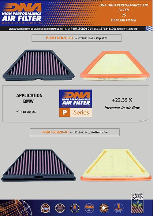 BMW R18 (20-21) DNA Air F