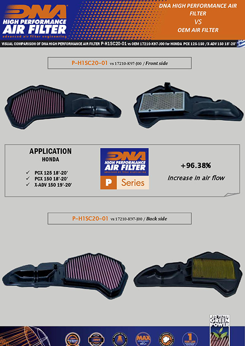 Honda PCX Series (18-20)