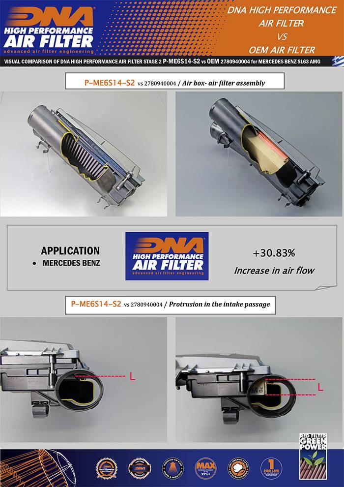 MercedesBenz CL/CLS Serie