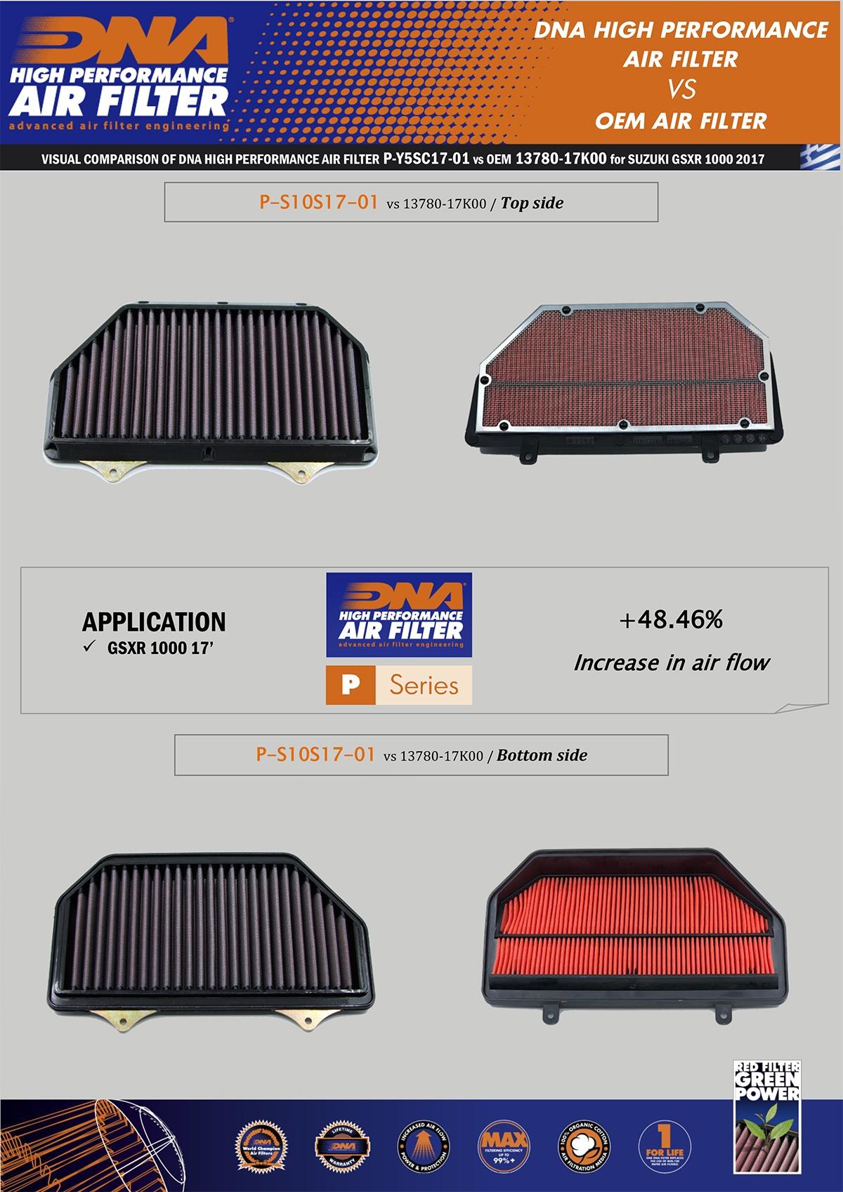 Suzuki GSXR 1000 / ABS (2