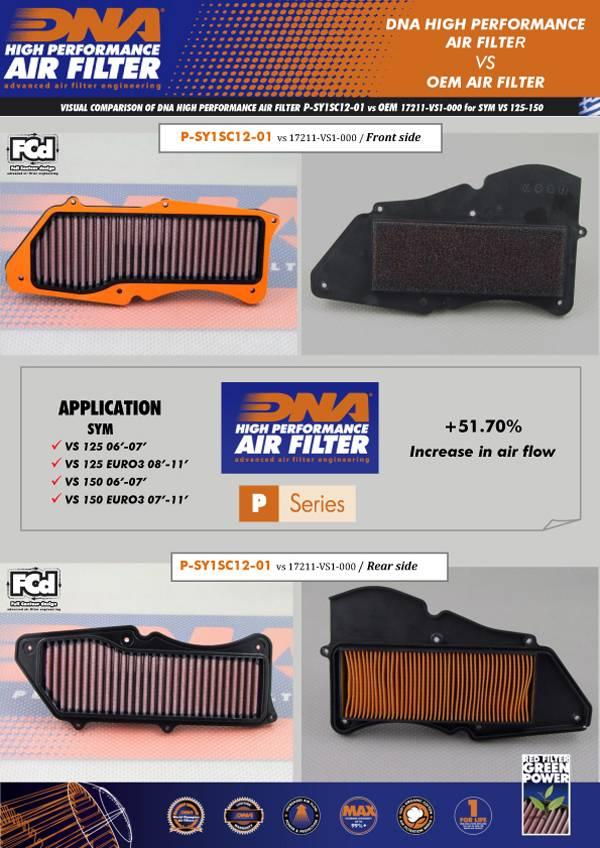 Sym VS 125-150 Series (06