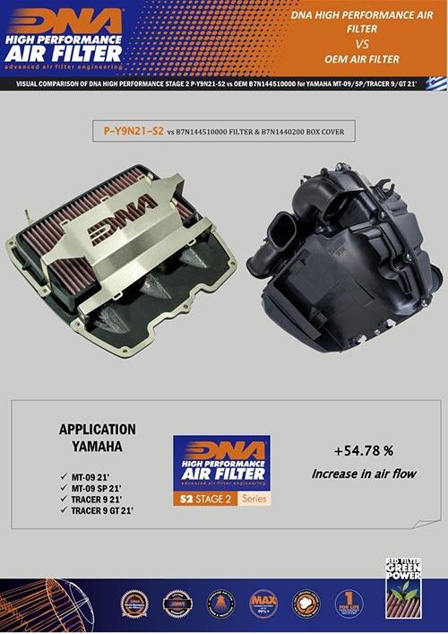 Yamaha Tracer 9 Series (2
