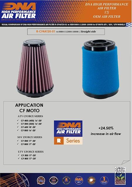 CF MOTO UTV UForce Series