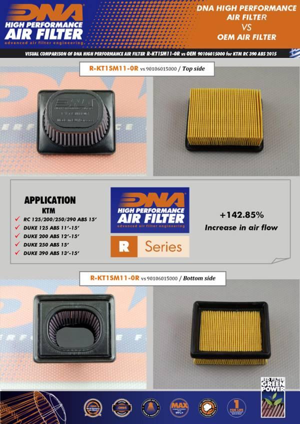 KTM RC 125, 200, 250, 390